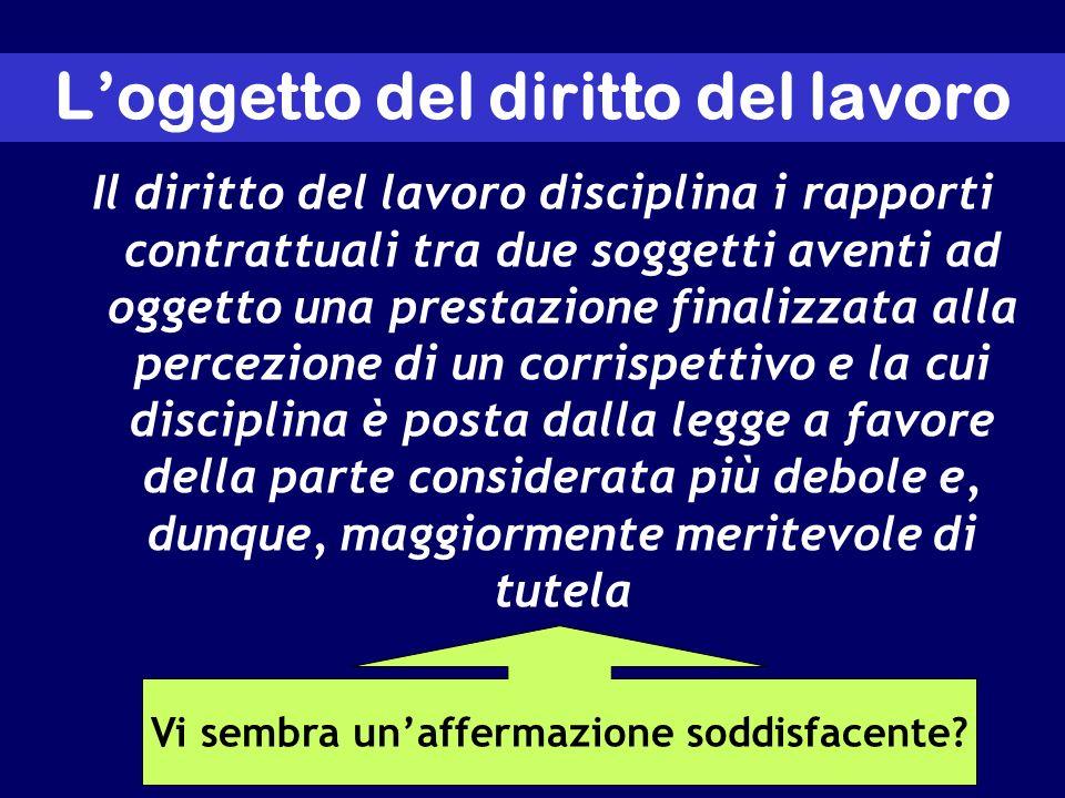 Loggetto del diritto del lavoro Il diritto del lavoro disciplina i rapporti contrattuali tra due soggetti aventi ad oggetto una prestazione finalizzat