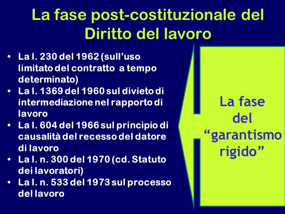 La fase post-costituzionale del Diritto del lavoro La l. 230 del 1962 (sulluso limitato del contratto a tempo determinato) La l. 1369 del 1960 sul div