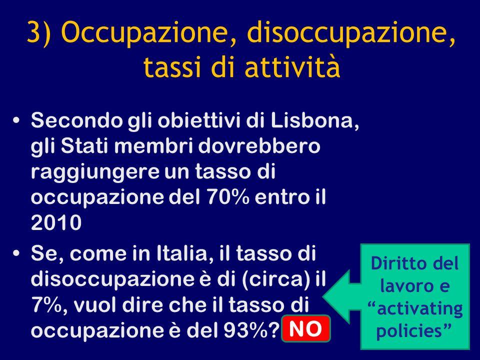 3) Occupazione, disoccupazione, tassi di attività Secondo gli obiettivi di Lisbona, gli Stati membri dovrebbero raggiungere un tasso di occupazione de