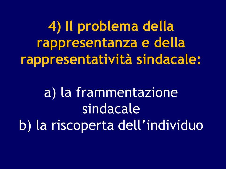 4) Il problema della rappresentanza e della rappresentatività sindacale: a) la frammentazione sindacale b) la riscoperta dellindividuo