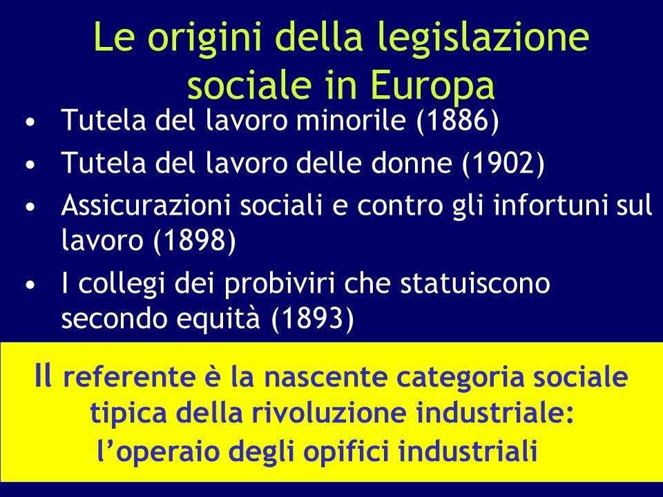 Le origini della legislazione sociale in Europa Tutela del lavoro minorile (1886) Tutela del lavoro delle donne (1902) Assicurazioni sociali e contro