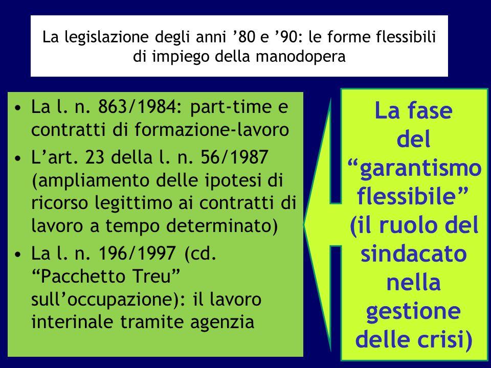 44 La legislazione degli anni 80 e 90: le forme flessibili di impiego della manodopera La l. n. 863/1984: part-time e contratti di formazione-lavoro L