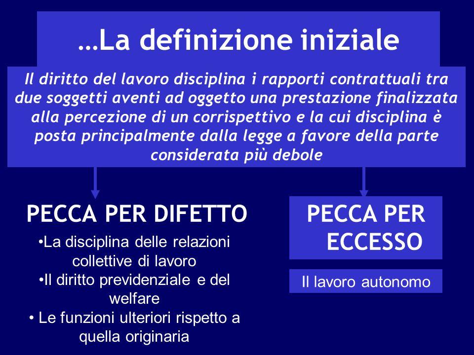 …La definizione iniziale PECCA PER DIFETTO Il diritto del lavoro disciplina i rapporti contrattuali tra due soggetti aventi ad oggetto una prestazione