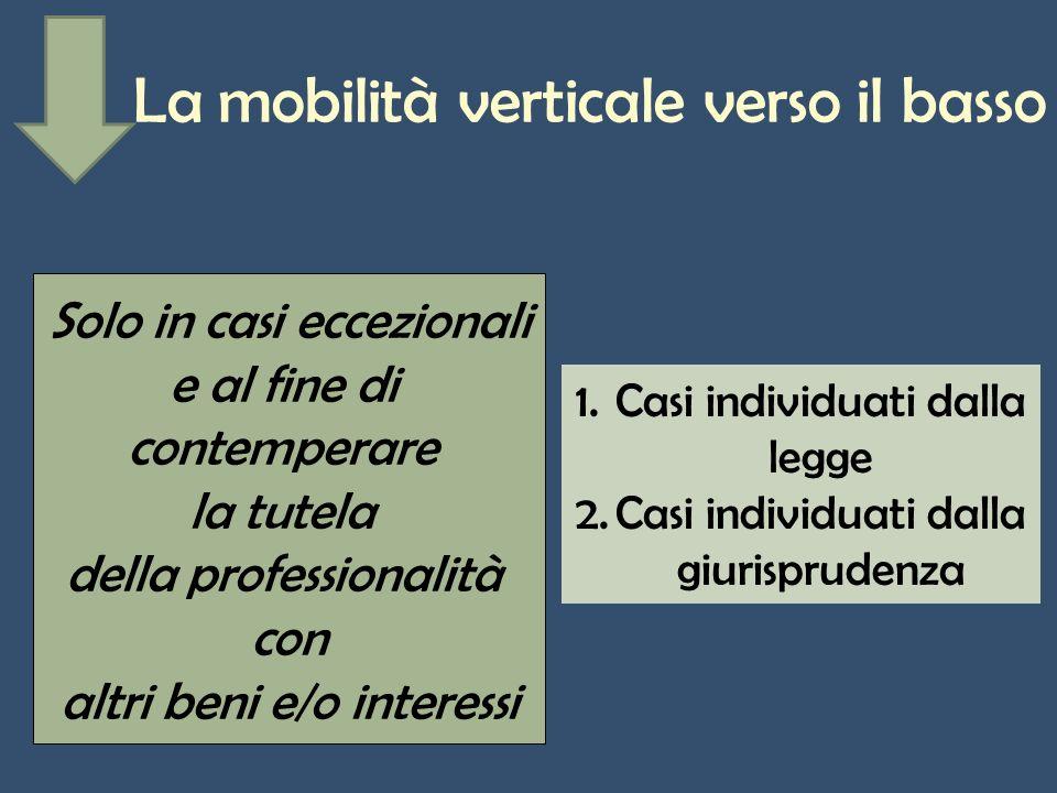 La mobilità verticale verso il basso Solo in casi eccezionali e al fine di contemperare la tutela della professionalità con altri beni e/o interessi 1.Casi individuati dalla legge 2.Casi individuati dalla giurisprudenza