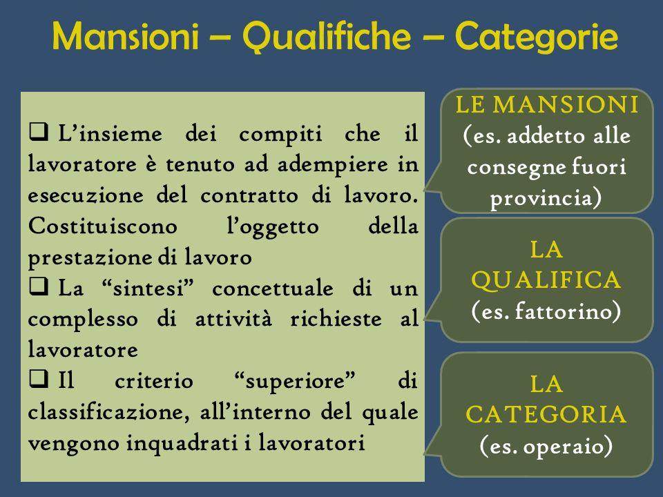 Mansioni – Qualifiche – Categorie Linsieme dei compiti che il lavoratore è tenuto ad adempiere in esecuzione del contratto di lavoro.