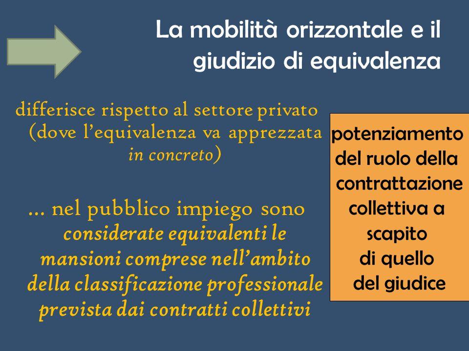 La mobilità orizzontale e il giudizio di equivalenza differisce rispetto al settore privato (dove lequivalenza va apprezzata in concreto) … nel pubbli