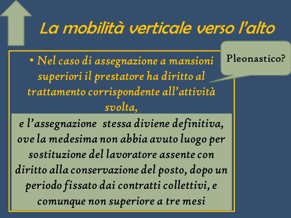 L a mobilità verticale verso lalto Nel caso di assegnazione a mansioni superiori il prestatore ha diritto al trattamento corrispondente allattività svolta, Pleonastico.