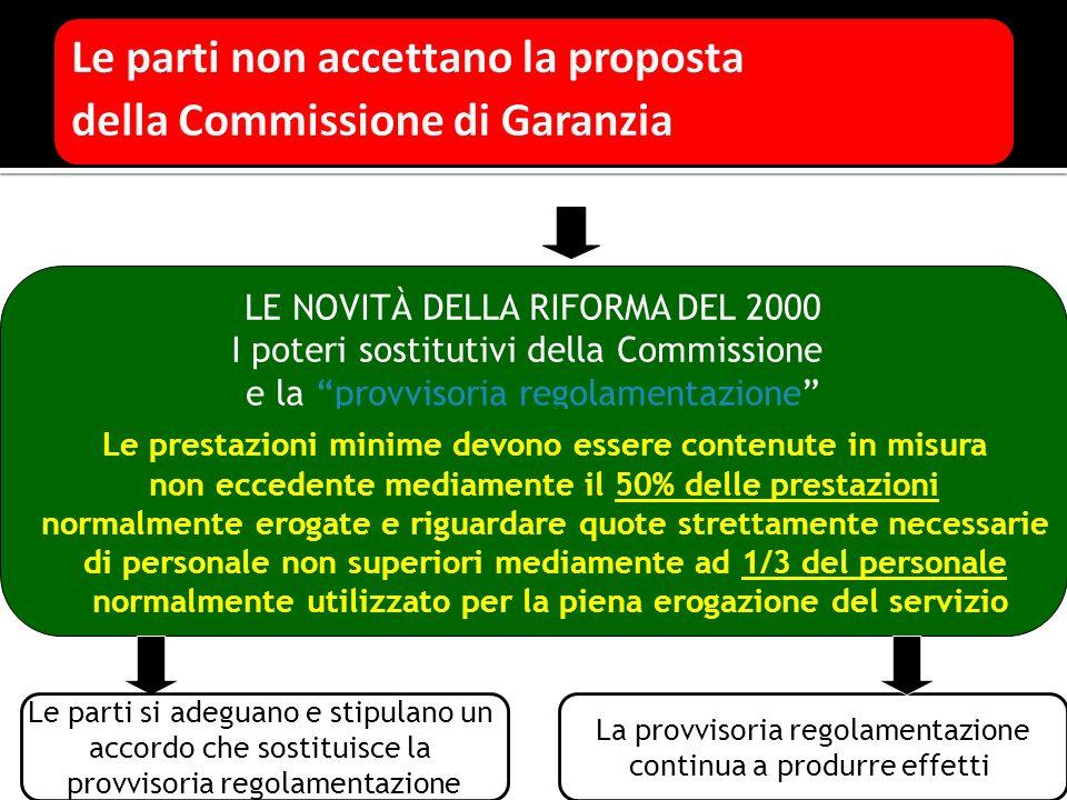 LE NOVITÀ DELLA RIFORMA DEL 2000 I poteri sostitutivi della Commissione e la provvisoria regolamentazioneprovvisoria regolamentazione Le prestazioni m