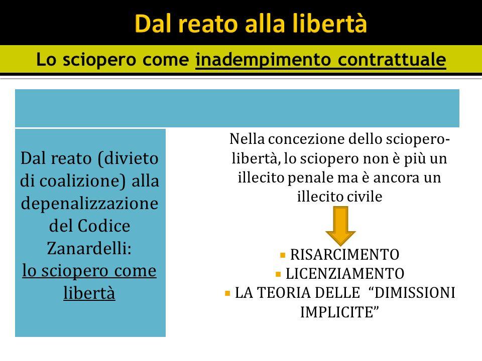 Dal reato (divieto di coalizione) alla depenalizzazione del Codice Zanardelli: lo sciopero come libertà Nella concezione dello sciopero- libertà, lo s