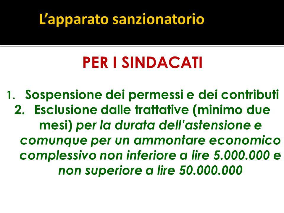 PER I SINDACATI 1. Sospensione dei permessi e dei contributi 2. Esclusione dalle trattative (minimo due mesi) per la durata dellastensione e comunque