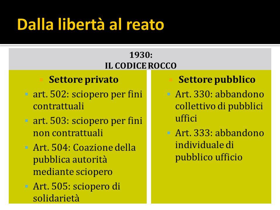 Settore privato art. 502: sciopero per fini contrattuali art. 503: sciopero per fini non contrattuali Art. 504: Coazione della pubblica autorità media