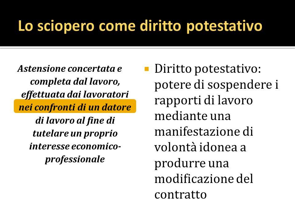 Diritto potestativo: potere di sospendere i rapporti di lavoro mediante una manifestazione di volontà idonea a produrre una modificazione del contratt