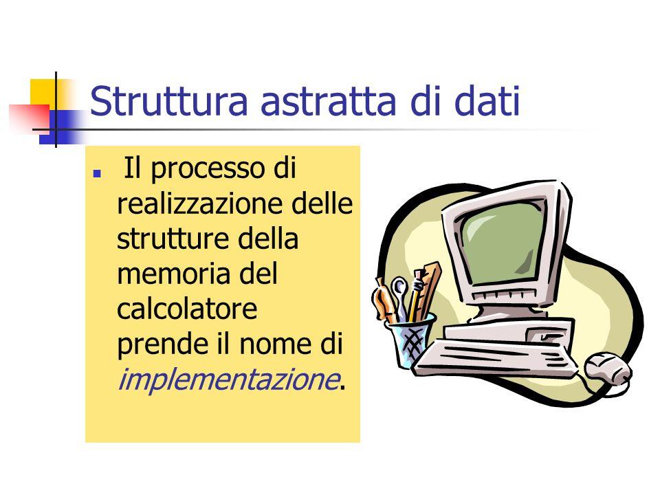 Struttura astratta di dati Il processo di realizzazione delle strutture della memoria del calcolatore prende il nome di implementazione.