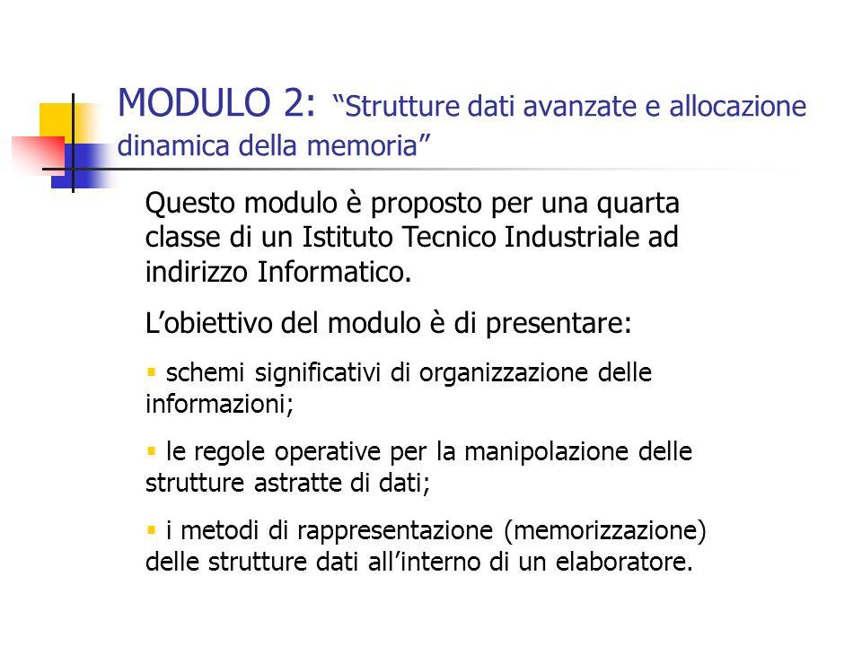 MODULO 2: Strutture dati avanzate e allocazione dinamica della memoria Questo modulo è proposto per una quarta classe di un Istituto Tecnico Industria