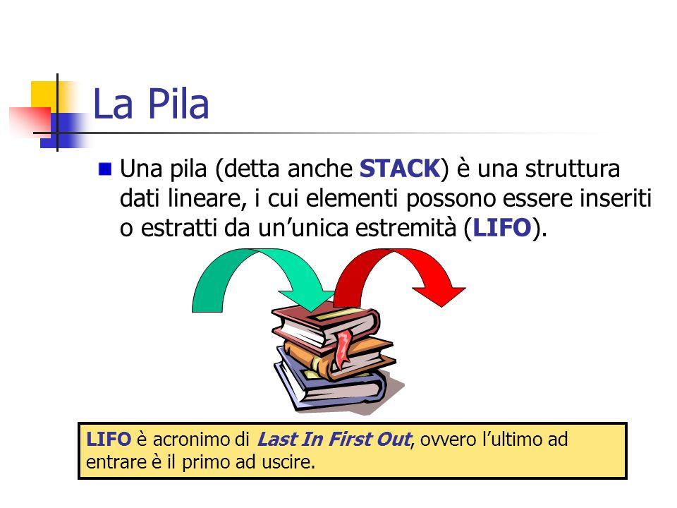 La Pila Una pila (detta anche STACK) è una struttura dati lineare, i cui elementi possono essere inseriti o estratti da ununica estremità (LIFO). LIFO