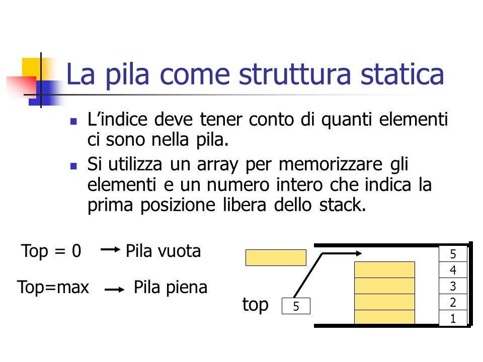 La pila come struttura statica Lindice deve tener conto di quanti elementi ci sono nella pila. Si utilizza un array per memorizzare gli elementi e un