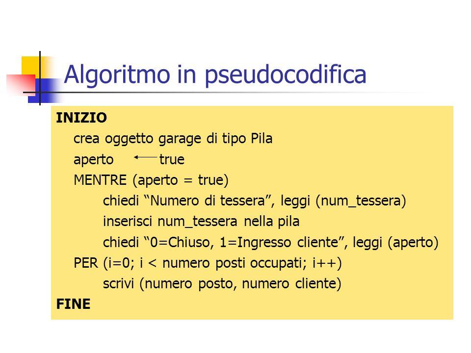 Algoritmo in pseudocodifica INIZIO crea oggetto garage di tipo Pila aperto true MENTRE (aperto = true) chiedi Numero di tessera, leggi (num_tessera) i