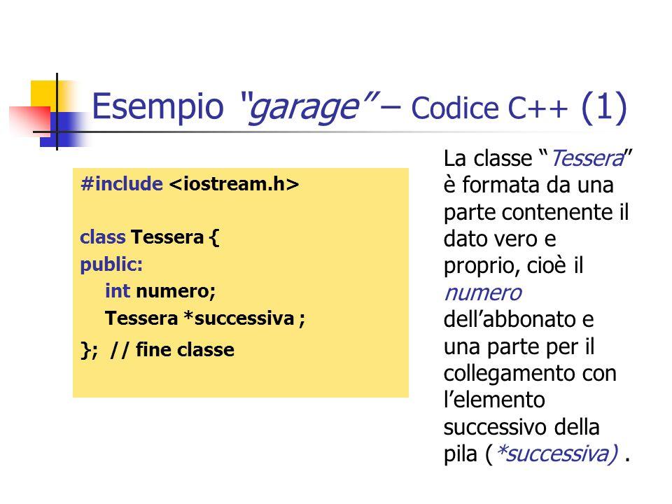 Esempio garage – Codice C++ (1) #include class Tessera { public: int numero; Tessera *successiva ; }; // fine classe La classe Tessera è formata da un