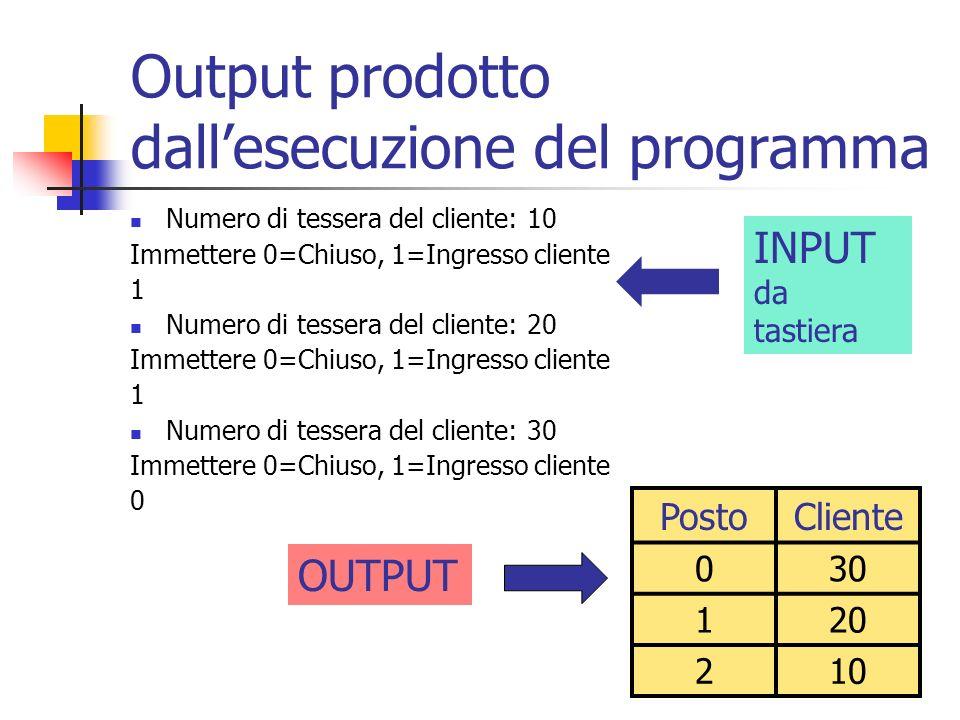 Output prodotto dallesecuzione del programma Numero di tessera del cliente: 10 Immettere 0=Chiuso, 1=Ingresso cliente 1 Numero di tessera del cliente: