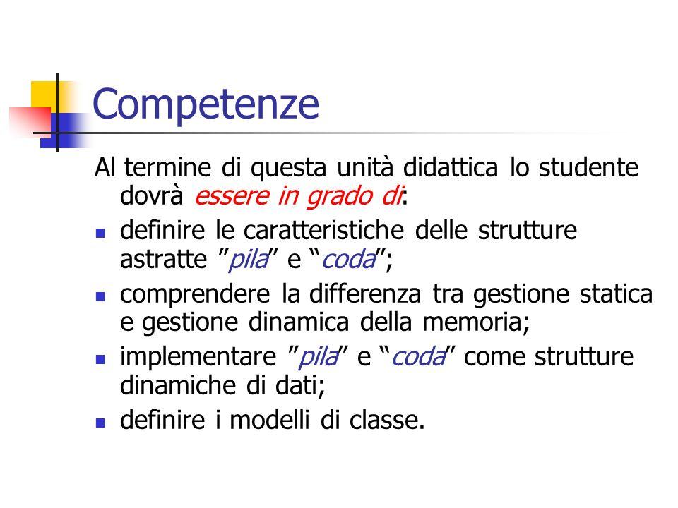 Competenze Al termine di questa unità didattica lo studente dovrà essere in grado di: definire le caratteristiche delle strutture astratte pila e coda