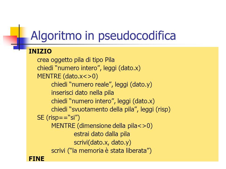 Algoritmo in pseudocodifica INIZIO crea oggetto pila di tipo Pila chiedi numero intero, leggi (dato.x) MENTRE (dato.x<>0) chiedi numero reale, leggi (