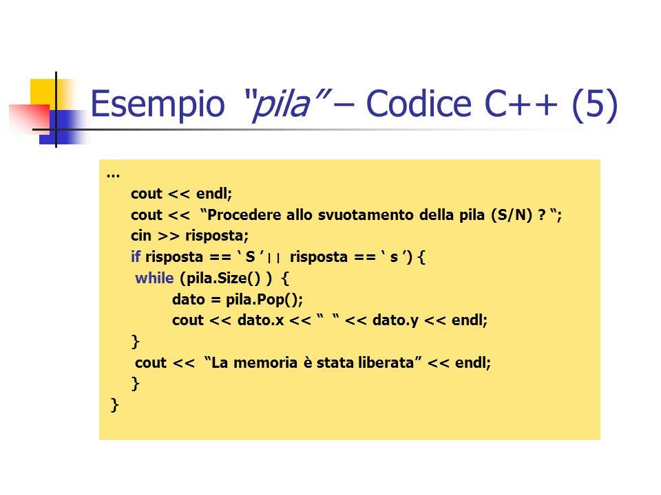 Esempio pila – Codice C++ (5) … cout << endl; cout << Procedere allo svuotamento della pila (S/N) ? ; cin >> risposta; if risposta == S ׀ ׀ risposta =
