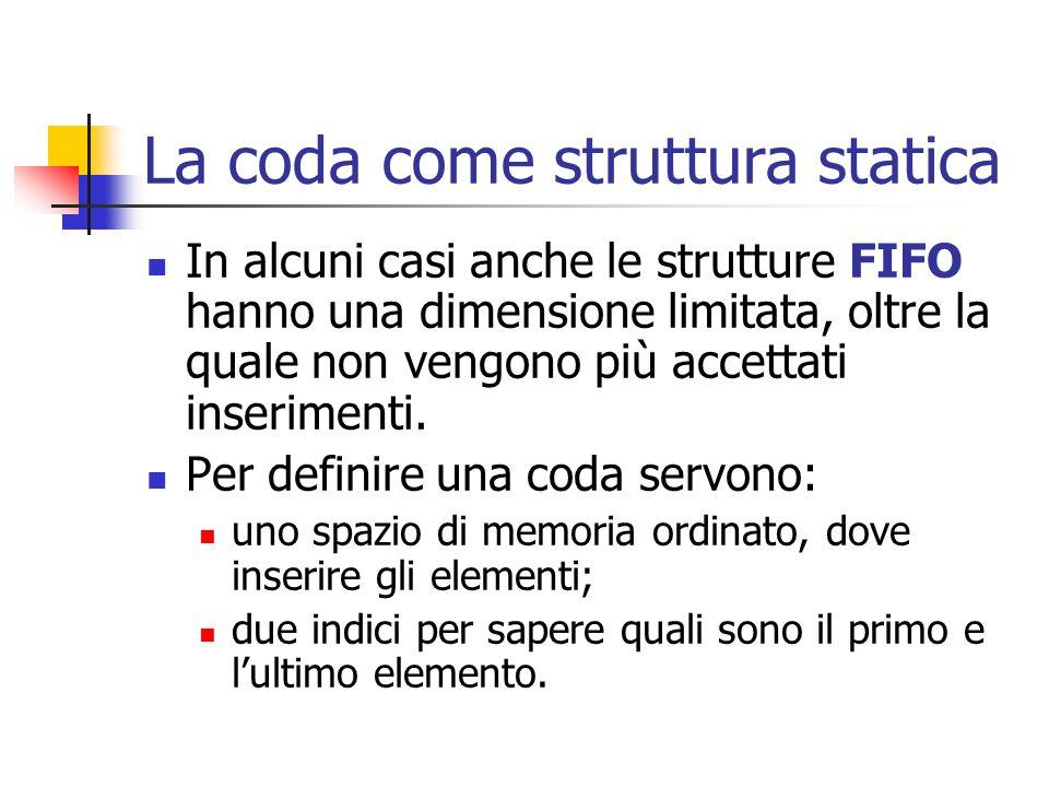 La coda come struttura statica In alcuni casi anche le strutture FIFO hanno una dimensione limitata, oltre la quale non vengono più accettati inserime