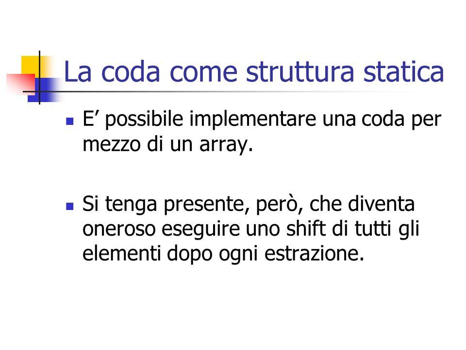 La coda come struttura statica E possibile implementare una coda per mezzo di un array. Si tenga presente, però, che diventa oneroso eseguire uno shif