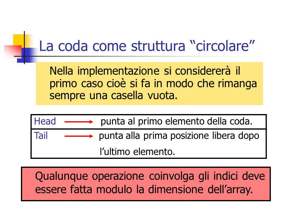 La coda come struttura circolare Nella implementazione si considererà il primo caso cioè si fa in modo che rimanga sempre una casella vuota. Head punt