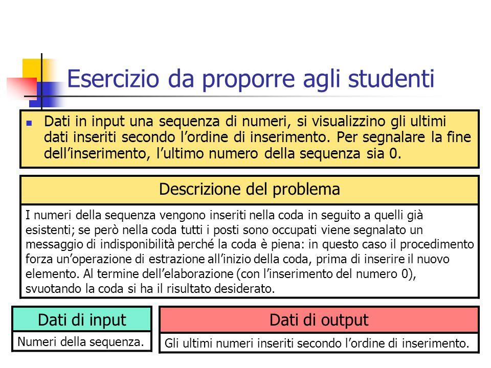 Esercizio da proporre agli studenti Dati in input una sequenza di numeri, si visualizzino gli ultimi dati inseriti secondo lordine di inserimento. Per