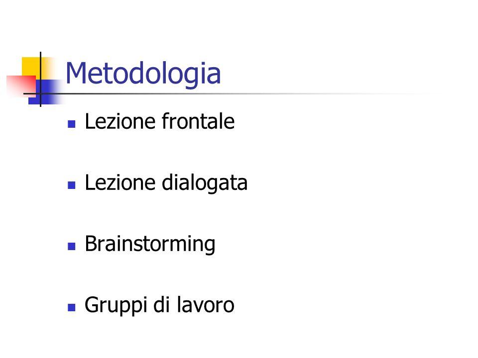 Metodologia Lezione frontale Lezione dialogata Brainstorming Gruppi di lavoro