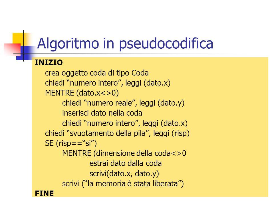 Algoritmo in pseudocodifica INIZIO crea oggetto coda di tipo Coda chiedi numero intero, leggi (dato.x) MENTRE (dato.x<>0) chiedi numero reale, leggi (