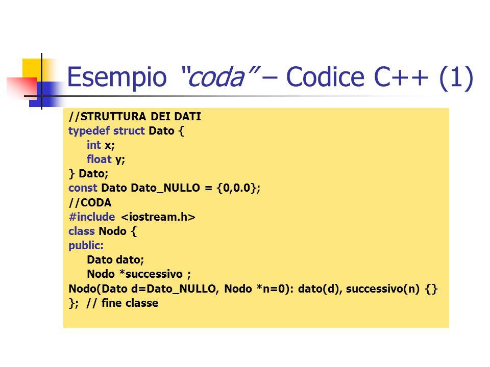 Esempio coda – Codice C++ (1) //STRUTTURA DEI DATI typedef struct Dato { int x; float y; } Dato; const Dato Dato_NULLO = {0,0.0}; //CODA #include clas