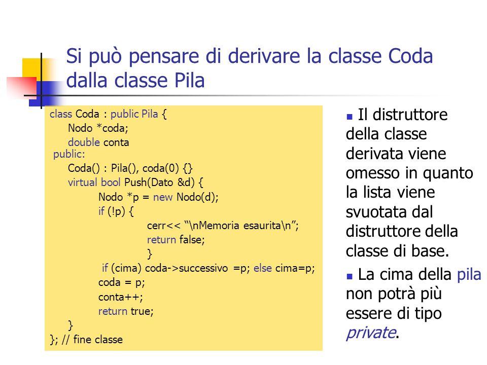 Si può pensare di derivare la classe Coda dalla classe Pila class Coda : public Pila { Nodo *coda; double conta public: Coda() : Pila(), coda(0) {} vi