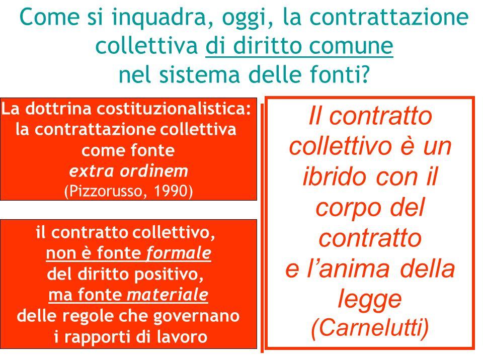 Come si inquadrava la contrattazione collettiva nel sistema delle fonti? Art. 1 disp. prel. cod. civ.: Sono fonti del diritto: 1)le leggi; 2) i regola