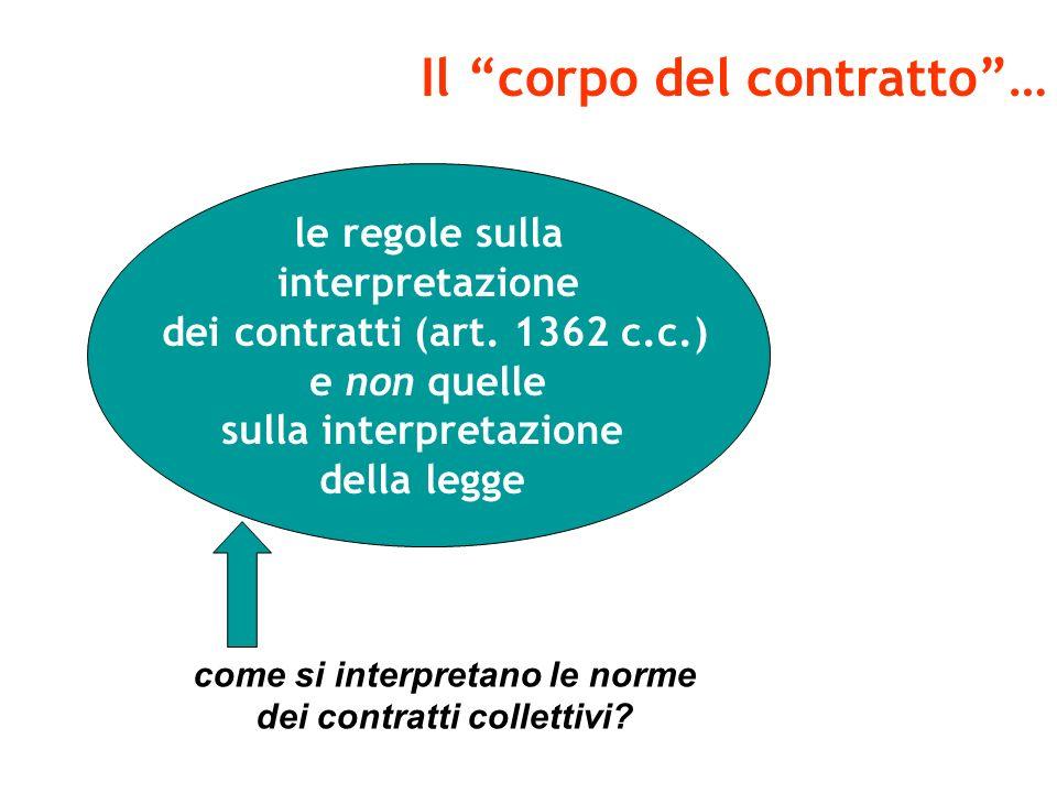 Come si inquadra, oggi, la contrattazione collettiva di diritto comune nel sistema delle fonti? La dottrina costituzionalistica: la contrattazione col
