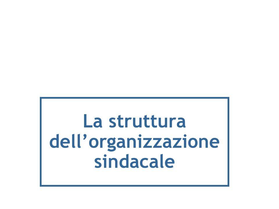 Decreto legislativo 276/2003 DISCIPLINA PREVIGENTE I contratti collettivi nazionali stipulati dai sindacati comparativamente più rappresentativi posso