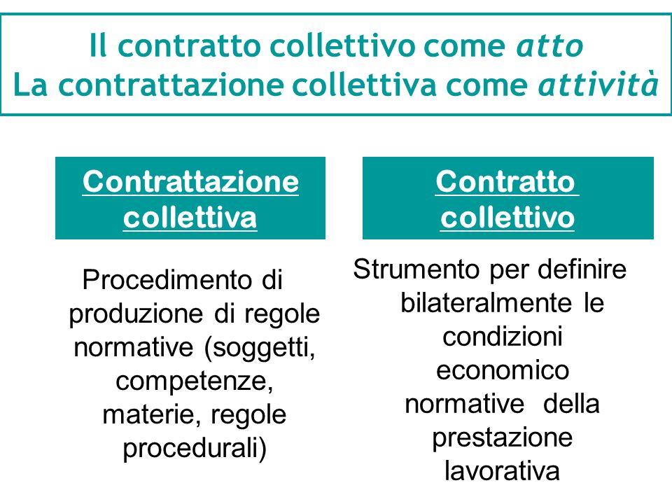 Premessa Per parlare della articolazione organizzativa del sindacato bisogna prima parlare della struttura del sistema di contrattazione Dallazione al