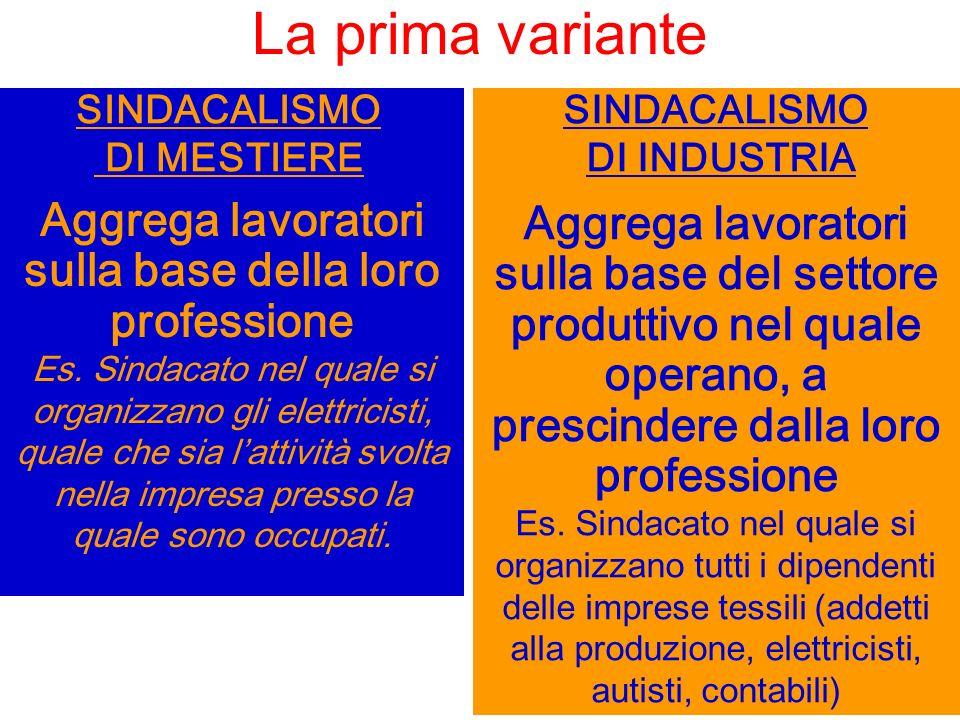 Una domanda preliminare rispetto allanalisi giuridica della fonte contrattuale Chi stipula i C.C.N.L? Sindacalismo di mestiere/di industria Organizzaz