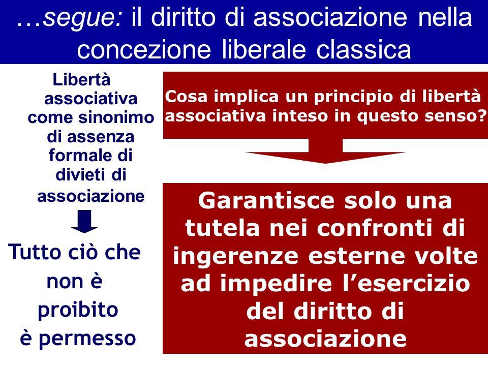 La concezione riduttiva del principio di libertà sindacale Lart. 39 come equivalente concettuale dellart. 18 Art. 18 Art. 39 Il principio di libertà s
