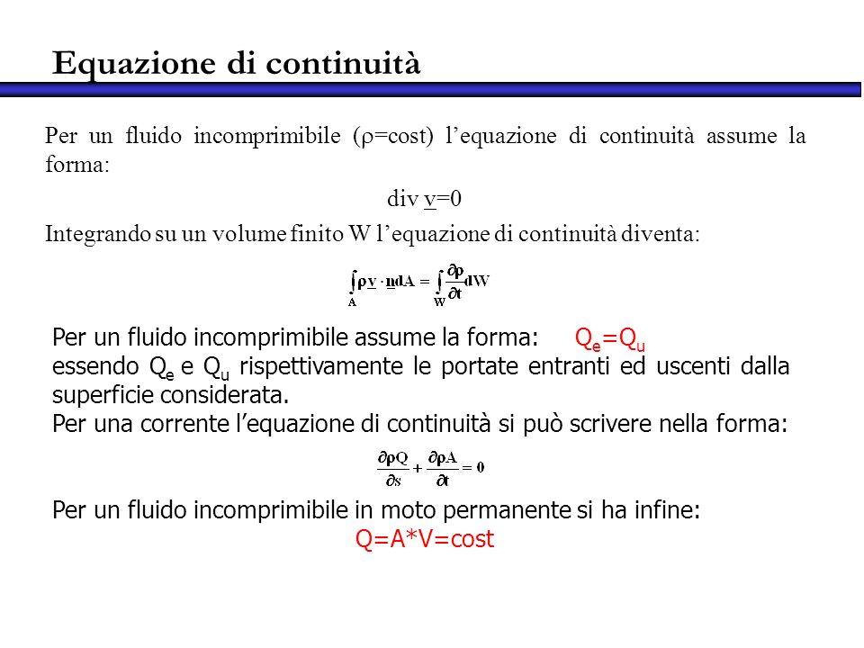 Equazione di continuità Per un fluido incomprimibile ( =cost) lequazione di continuità assume la forma: div v=0 Integrando su un volume finito W lequa