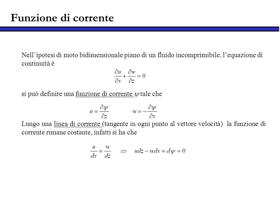 Funzione di corrente Nellipotesi di moto bidimensionale piano di un fluido incomprimibile, lequazione di continuità è si può definire una funzione di