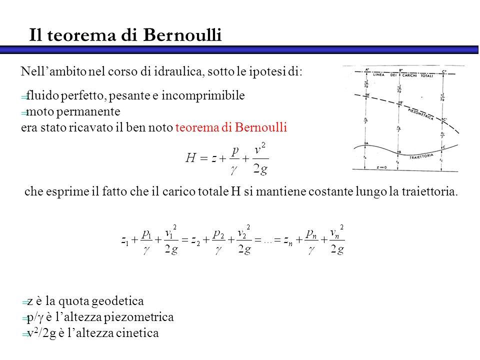 Il teorema di Bernoulli Nellambito nel corso di idraulica, sotto le ipotesi di: fluido perfetto, pesante e incomprimibile moto permanente era stato ri