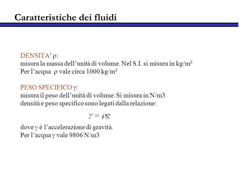 Caratteristiche dei fluidi DENSITA : misura la massa dellunità di volume. Nel S.I. si misura in kg/m 3 Per lacqua vale circa 1000 kg/m 3 PESO SPECIFIC