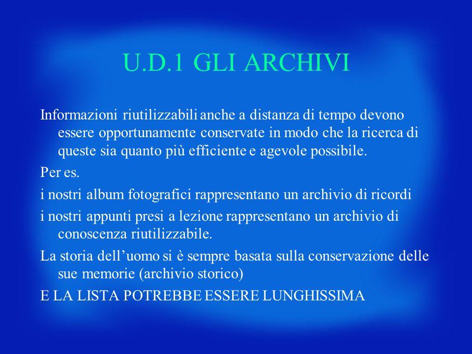 U.D.1 GLI ARCHIVI Informazioni riutilizzabili anche a distanza di tempo devono essere opportunamente conservate in modo che la ricerca di queste sia q