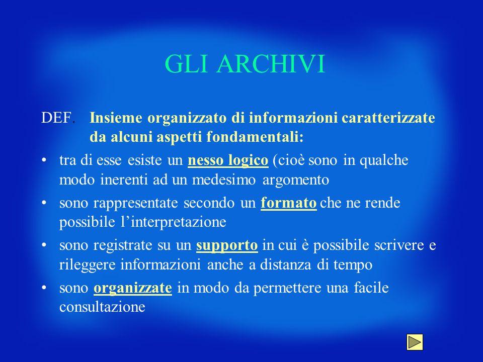 GLI ARCHIVI DEF.Insieme organizzato di informazioni caratterizzate da alcuni aspetti fondamentali: tra di esse esiste un nesso logico (cioè sono in qu