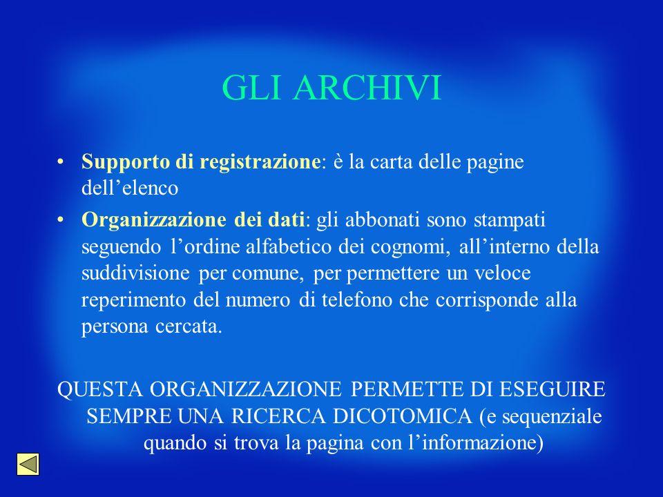 GLI ARCHIVI Supporto di registrazione: è la carta delle pagine dellelenco Organizzazione dei dati: gli abbonati sono stampati seguendo lordine alfabet