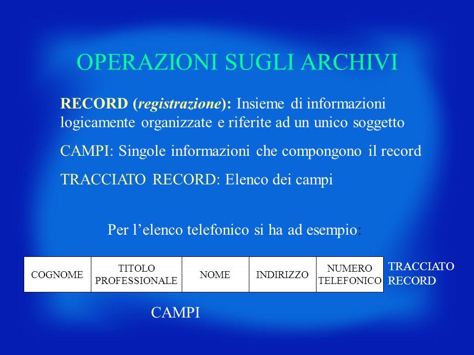 OPERAZIONI SUGLI ARCHIVI COGNOME TITOLO PROFESSIONALE NOMEINDIRIZZO NUMERO TELEFONICO TRACCIATO RECORD CAMPI RECORD (registrazione): Insieme di inform