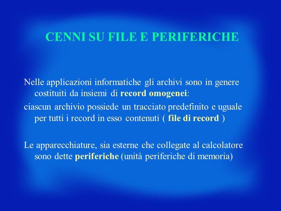 CENNI SU FILE E PERIFERICHE Nelle applicazioni informatiche gli archivi sono in genere costituiti da insiemi di record omogenei: ciascun archivio poss