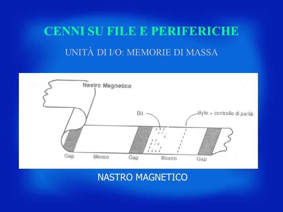 CENNI SU FILE E PERIFERICHE UNITÀ DI I/O: MEMORIE DI MASSA NASTRO MAGNETICO